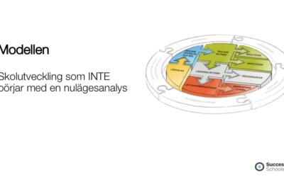 Skolutveckling som INTE börjar med en nulägesanalys. Kursdatum VT 2020
